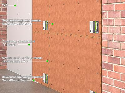 бескаркасная звукоизоляция стены