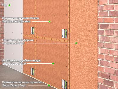 Тонкая звукоизоляция стены