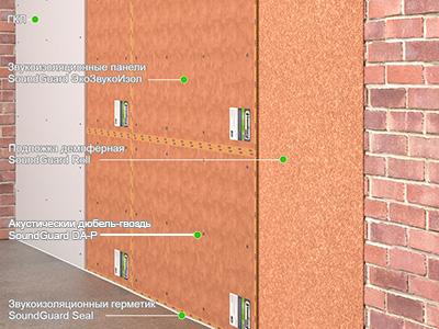 Звукоизоляция стены